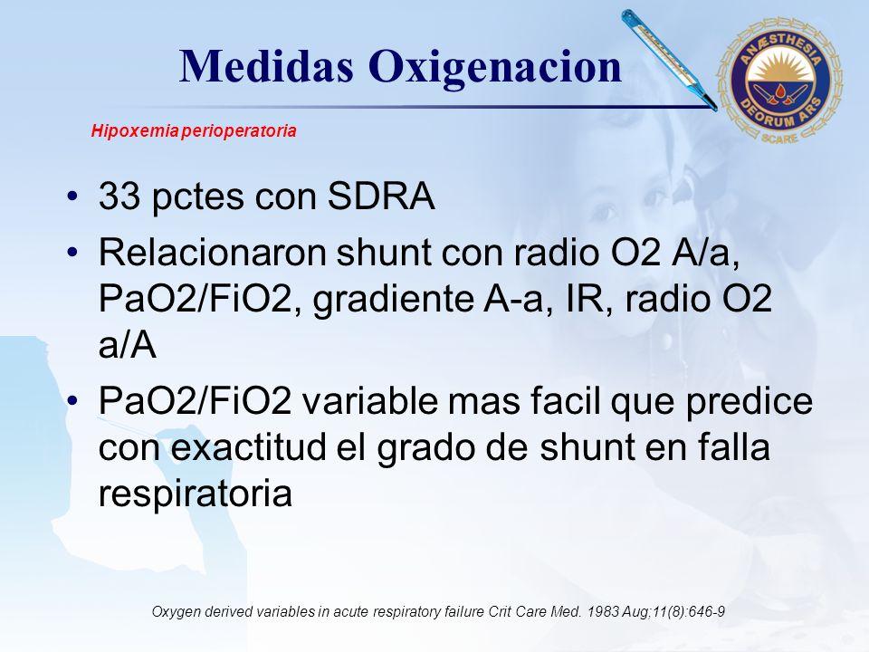 LOGO Medidas Oxigenacion 33 pctes con SDRA Relacionaron shunt con radio O2 A/a, PaO2/FiO2, gradiente A-a, IR, radio O2 a/A PaO2/FiO2 variable mas faci