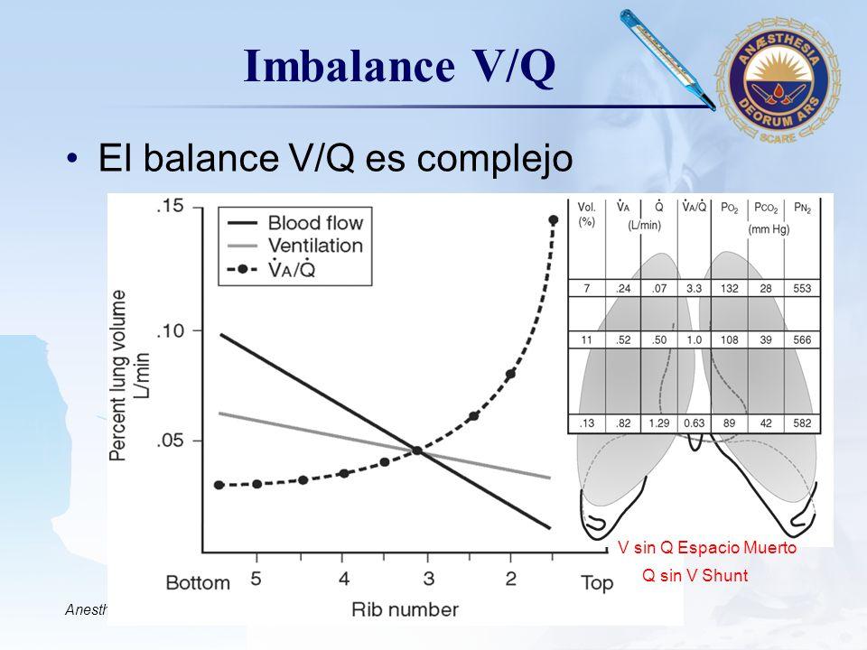 LOGO El balance V/Q es complejo –Volumen ventilatorio –Presion alveolar –Compliance pulmon y caja toracica –Resistencia de la via aerea –Gravedad –Pos