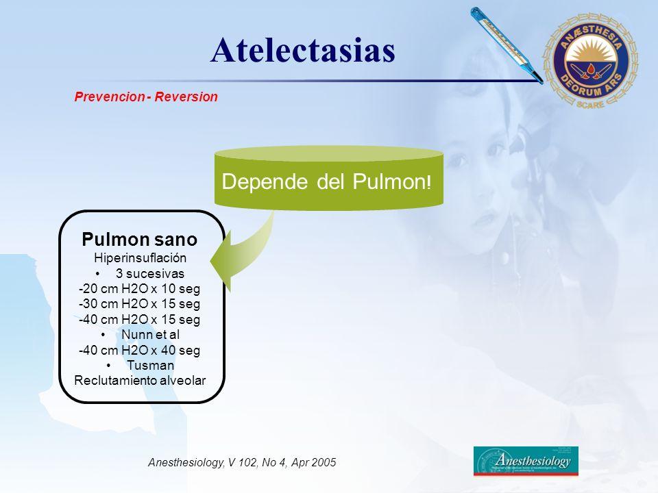 LOGO Atelectasias Anesthesiology, V 102, No 4, Apr 2005 Pulmon sano Hiperinsuflación 3 sucesivas -20 cm H2O x 10 seg -30 cm H2O x 15 seg -40 cm H2O x