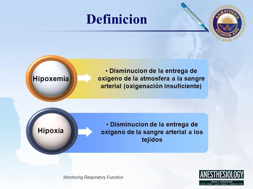 LOGO Disminucion de la entrega de oxigeno de la atmosfera a la sangre arterial (oxigenación insuficiente) Definicion Hipoxemia Disminucion de la entre