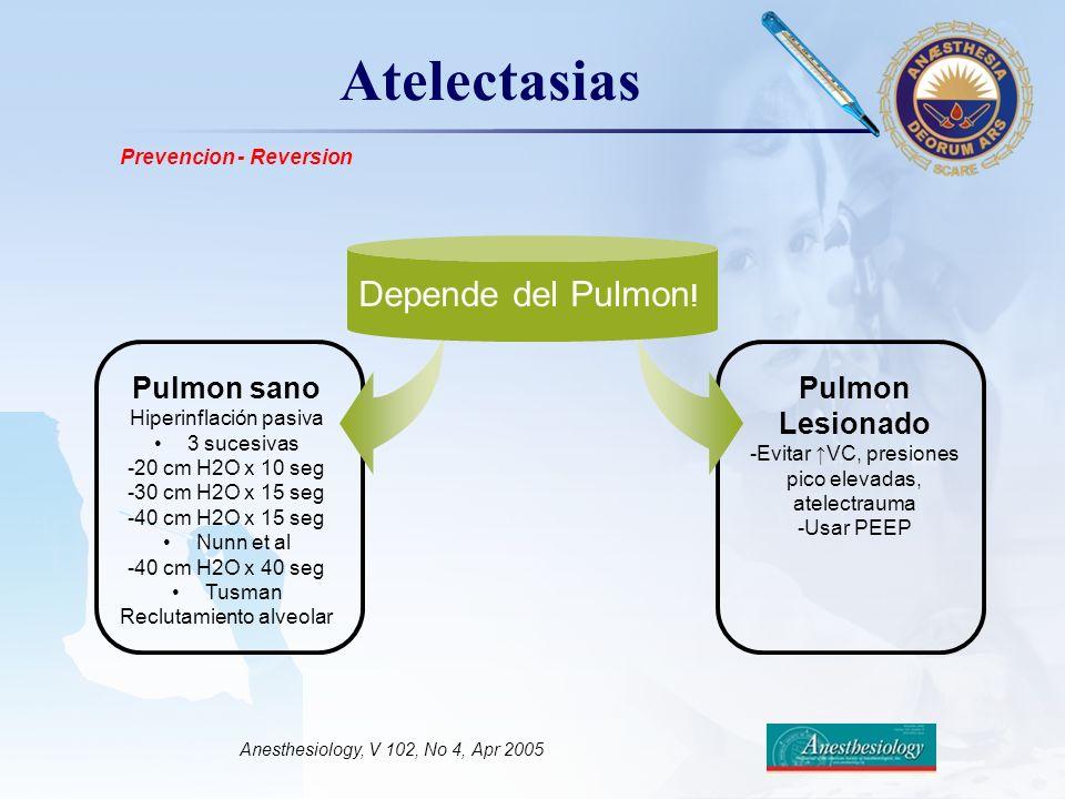 LOGO Atelectasias Anesthesiology, V 102, No 4, Apr 2005 Pulmon sano Hiperinflación pasiva 3 sucesivas -20 cm H2O x 10 seg -30 cm H2O x 15 seg -40 cm H