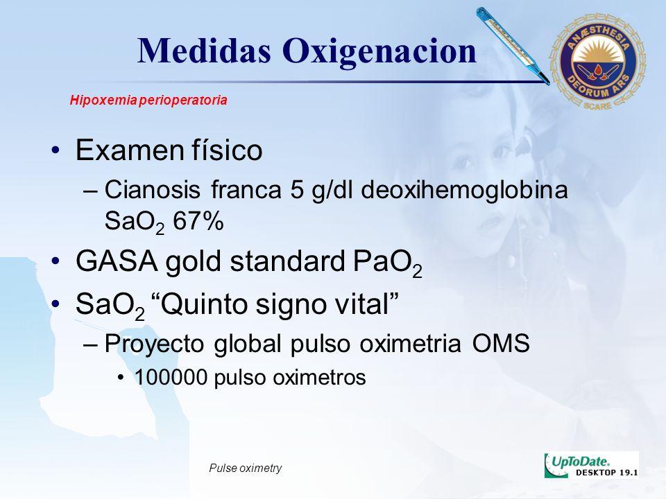 LOGO Medidas Oxigenacion Examen físico –Cianosis franca 5 g/dl deoxihemoglobina SaO 2 67% GASA gold standard PaO 2 SaO 2 Quinto signo vital –Proyecto