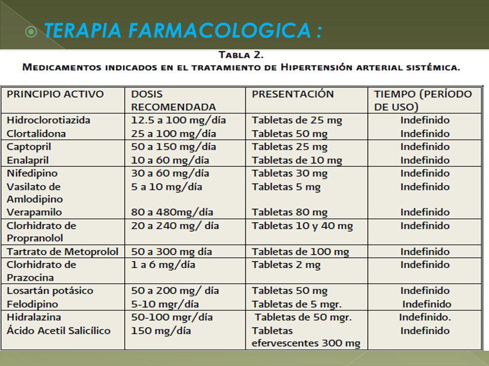 TERAPIA FARMACOLOGICA :