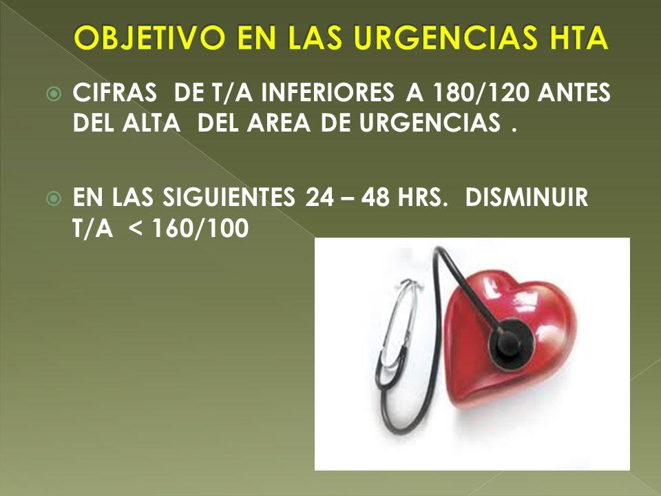 CIFRAS DE T/A INFERIORES A 180/120 ANTES DEL ALTA DEL AREA DE URGENCIAS. EN LAS SIGUIENTES 24 – 48 HRS. DISMINUIR T/A < 160/100