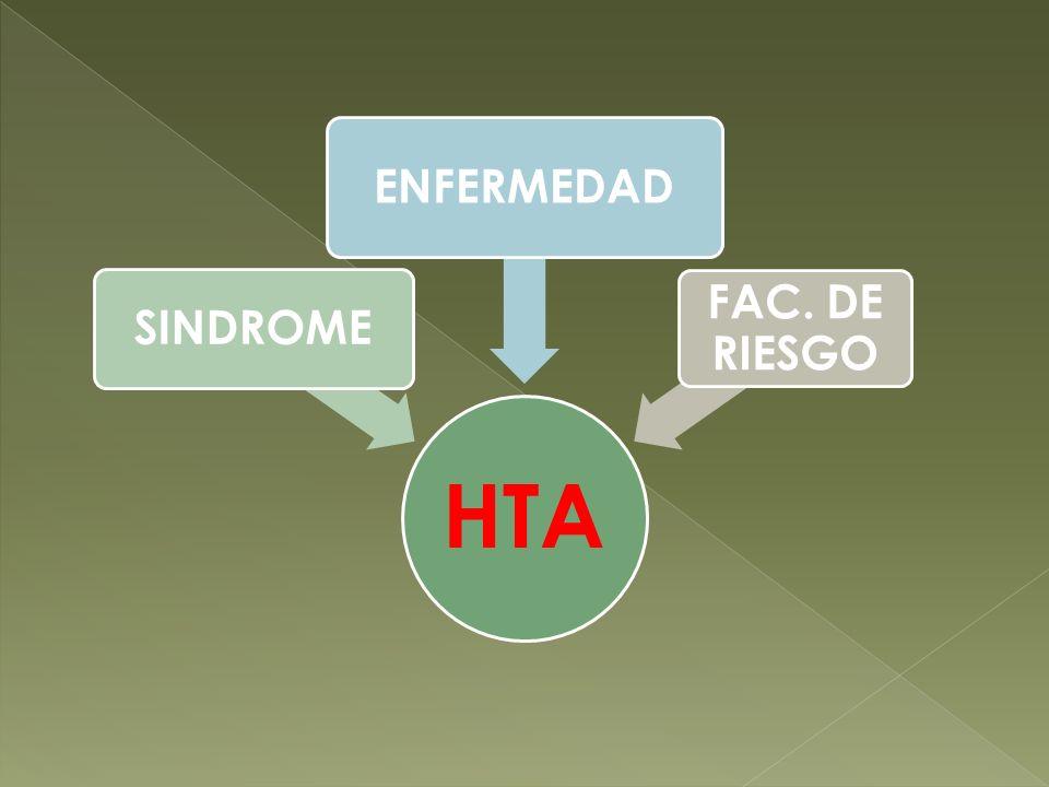 HTA SINDROME ENFERMEDAD FAC. DE RIESGO
