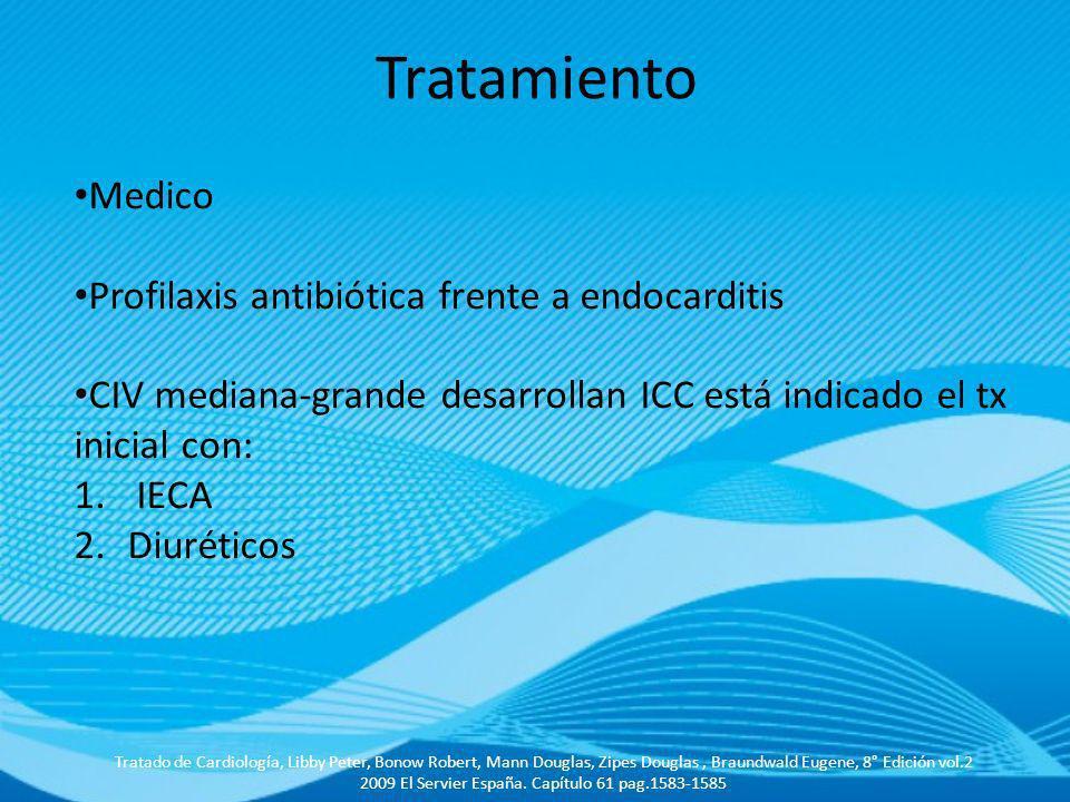 Tratamiento Medico Profilaxis antibiótica frente a endocarditis CIV mediana-grande desarrollan ICC está indicado el tx inicial con: 1. IECA 2.Diurétic