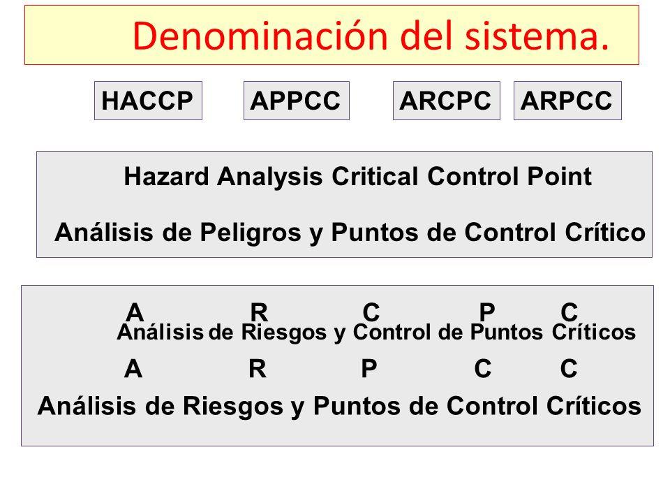 Análisis de Riesgos y Control de Puntos Críticos APPCC Hazard Analysis Critical Control Point Análisis de Peligros y Puntos de Control Crítico Análisi