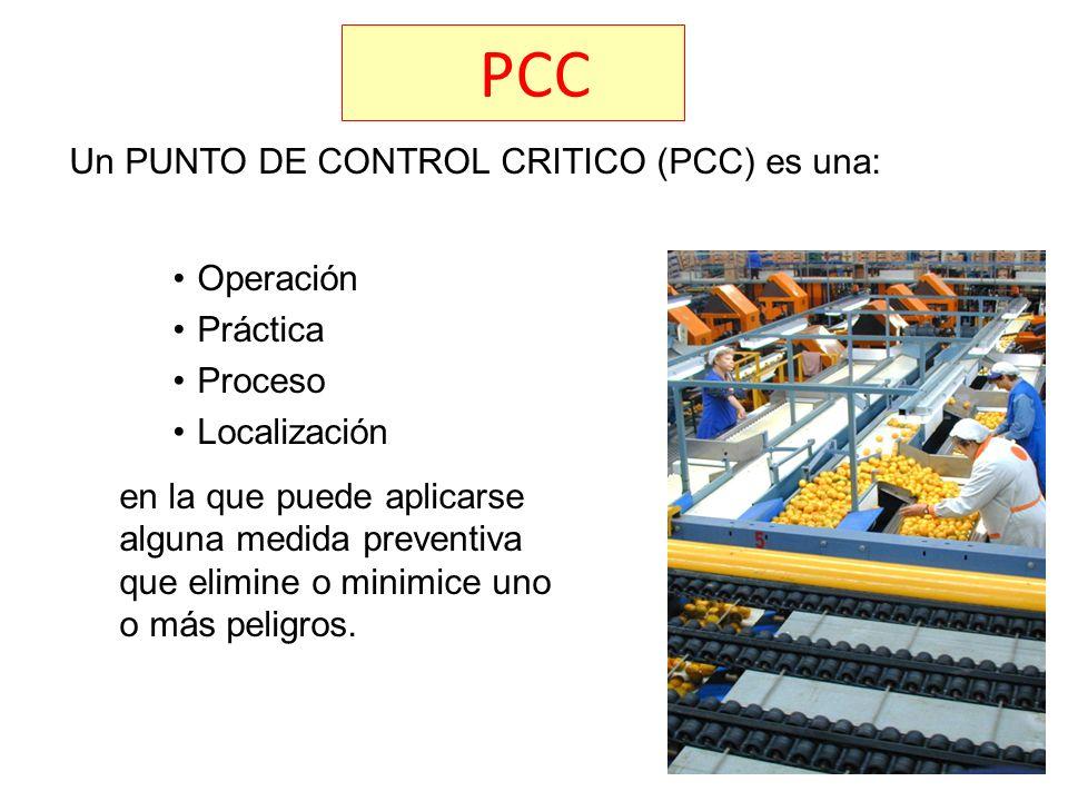 PCC Operación Práctica Proceso Localización en la que puede aplicarse alguna medida preventiva que elimine o minimice uno o más peligros. Un PUNTO DE