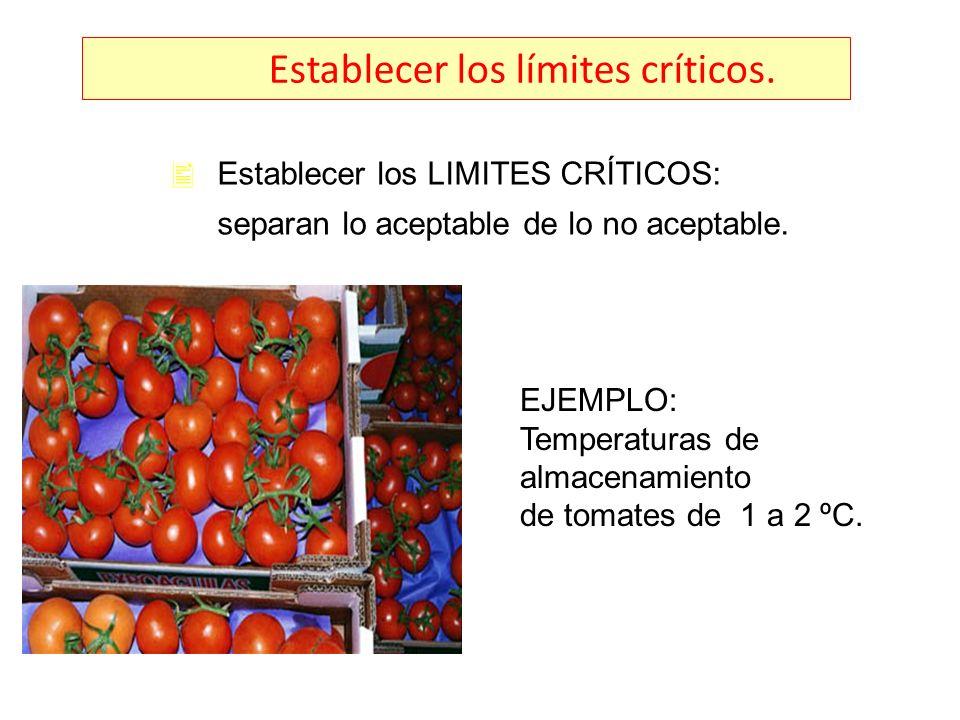 Establecer los límites críticos. Establecer los LIMITES CRÍTICOS: separan lo aceptable de lo no aceptable. EJEMPLO: Temperaturas de almacenamiento de