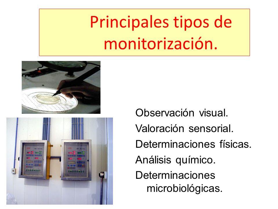 Principales tipos de monitorización. Observación visual. Valoración sensorial. Determinaciones físicas. Análisis químico. Determinaciones microbiológi