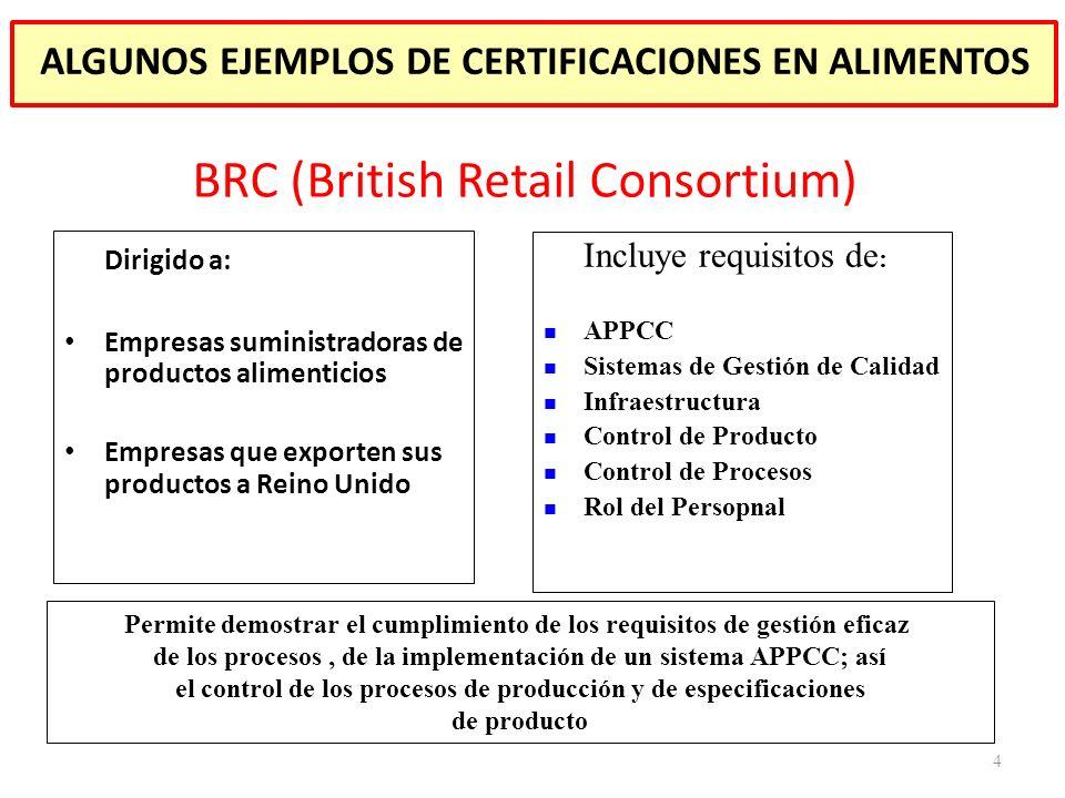 BRC (British Retail Consortium) Dirigido a: Empresas suministradoras de productos alimenticios Empresas que exporten sus productos a Reino Unido 4 Inc