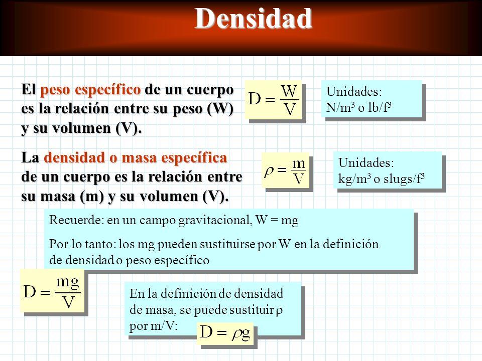Densidad El peso específico de un cuerpo es la relación entre su peso (W) y su volumen (V).