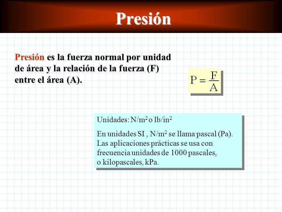 Resumen de ecuaciones F B = V g = mg R = vA P A - P B = gh