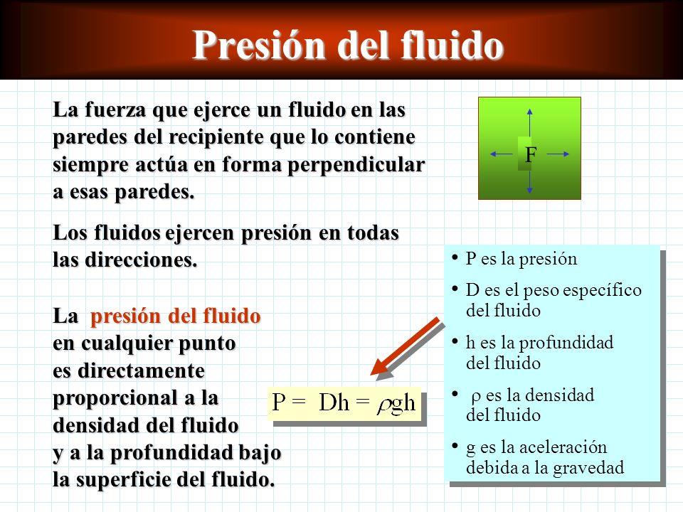 Presión del fluido La fuerza que ejerce un fluido en las paredes del recipiente que lo contiene siempre actúa en forma perpendicular a esas paredes.