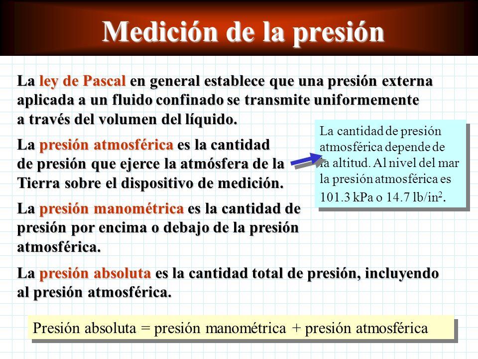 Medición de la presión La ley de Pascal en general establece que una presión externa aplicada a un fluido confinado se transmite uniformemente a través del volumen del líquido.