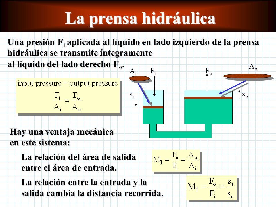 La prensa hidráulica FiFi FoFo AiAi AoAo sisi soso Una presión F i aplicada al líquido en lado izquierdo de la prensa hidráulica se transmite íntegramente al líquido del lado derecho F o.