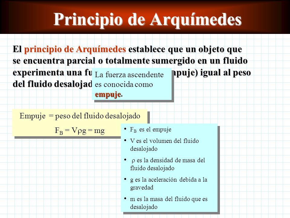 Principio de Arquímedes El principio de Arquímedes establece que un objeto que se encuentra parcial o totalmente sumergido en un fluido experimenta una fuerza ascendente (empuje) igual al peso del fluido desalojado.