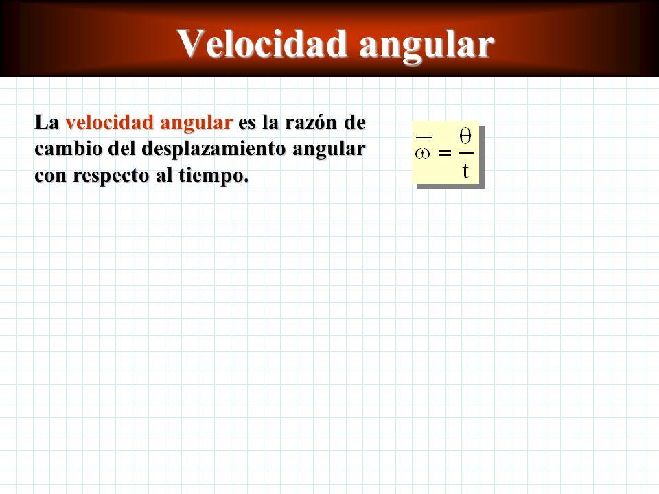 Desplazamiento angular s R