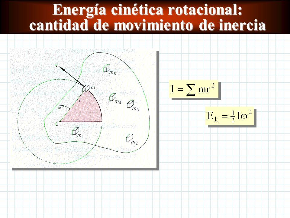 Energía cinética rotacional: cantidad de movimiento de inercia