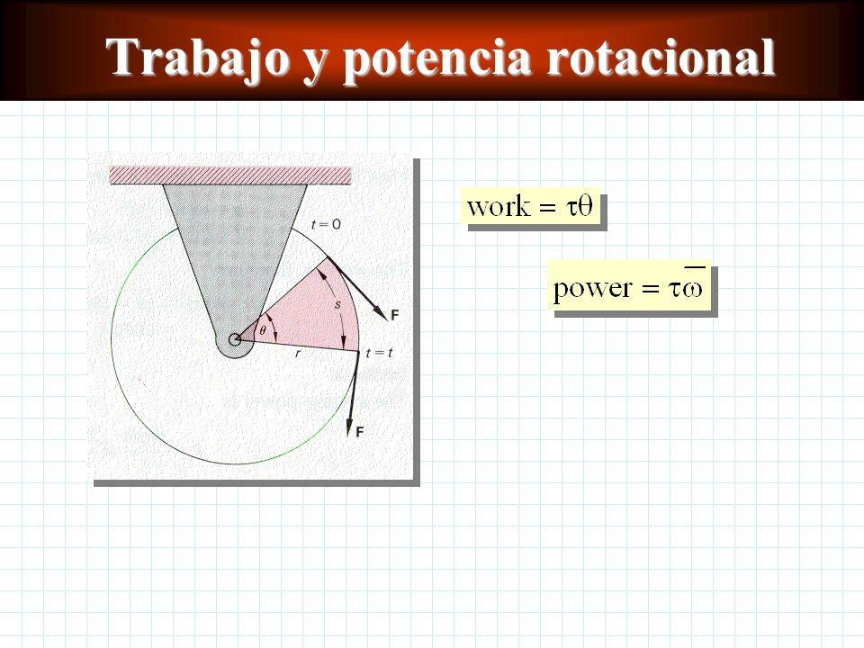 La segunda ley del movimiento en la rotación Un momento de torsión resultante aplicado a un cuerpo rígido siempre genera una aceleración angular que e