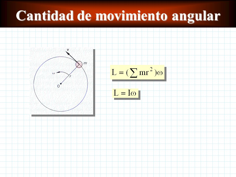 Cantidad de movimiento angular