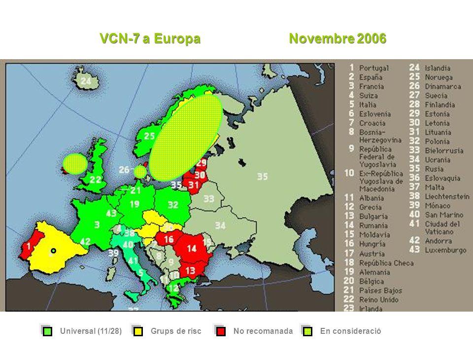 VCN-7 a EuropaNovembre 2006 Universal (11/28)Grups de riscNo recomanadaEn consideració
