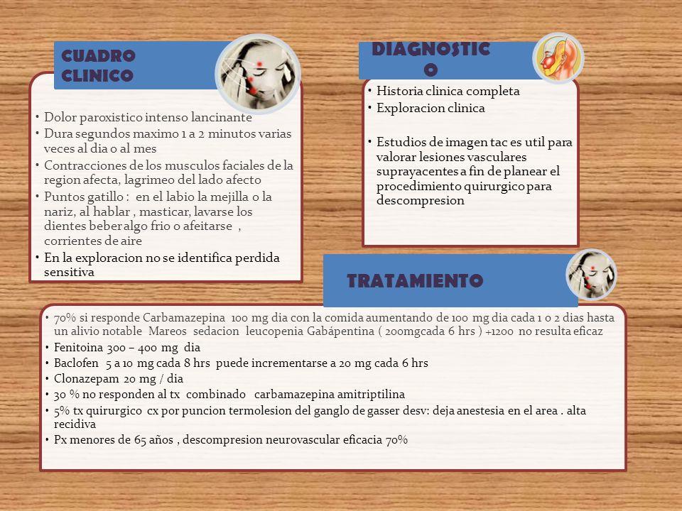 Dolor paroxistico intenso lancinante Dura segundos maximo 1 a 2 minutos varias veces al dia o al mes Contracciones de los musculos faciales de la region afecta, lagrimeo del lado afecto Puntos gatillo : en el labio la mejilla o la nariz, al hablar, masticar, lavarse los dientes beber algo frio o afeitarse, corrientes de aire En la exploracion no se identifica perdida sensitiva CUADRO CLINICO Historia clinica completa Exploracion clinica Estudios de imagen tac es util para valorar lesiones vasculares suprayacentes a fin de planear el procedimiento quirurgico para descompresion DIAGNOSTIC O 70% si responde Carbamazepina 100 mg dia con la comida aumentando de 100 mg dia cada 1 o 2 dias hasta un alivio notable Mareos sedacion leucopenia Gabápentina ( 200mgcada 6 hrs ) +1200 no resulta eficaz Fenitoina 300 – 400 mg dia Baclofen 5 a 10 mg cada 8 hrs puede incrementarse a 20 mg cada 6 hrs Clonazepam 20 mg / dia 30 % no responden al tx combinado carbamazepina amitriptilina 5% tx quirurgico cx por puncion termolesion del ganglo de gasser desv: deja anestesia en el area.