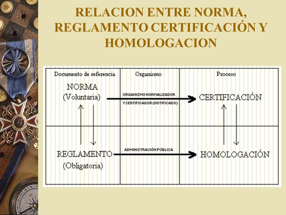 CERTIFICACIÓN OBLIGATORIA U HOMOLOGACIÓN Reglamento. Es una especificación técnica que se incorpora al ordenamiento jurídico de un país por disposició