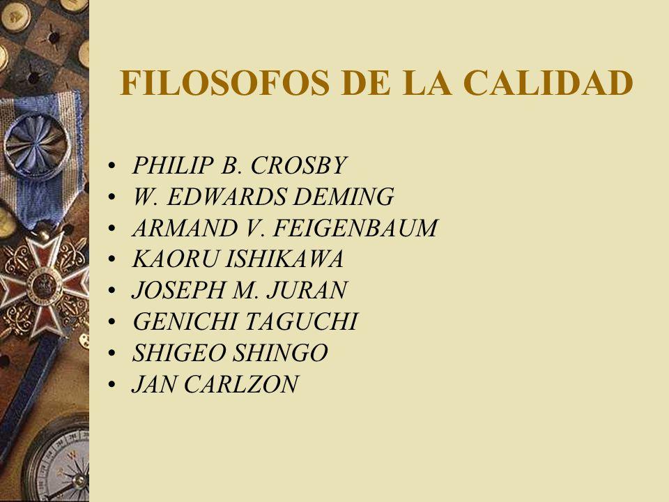 FILOSOFOS DE LA CALIDAD PHILIP B.CROSBY W. EDWARDS DEMING ARMAND V.