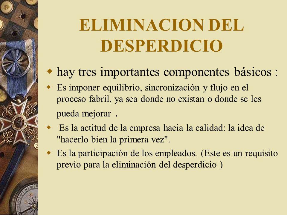 INTRODUCCION Es una filosofía industrial, de eliminación de todo la que implique desperdicio en el proceso de producción, desde las compras hasta la d
