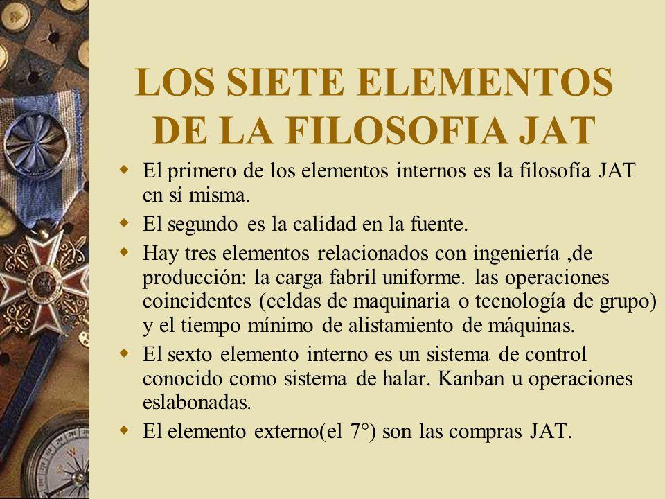 ELIMINACION DEL DESPERDICIO hay tres importantes componentes básicos : Es imponer equilibrio, sincronización y flujo en el proceso fabril, ya sea dond