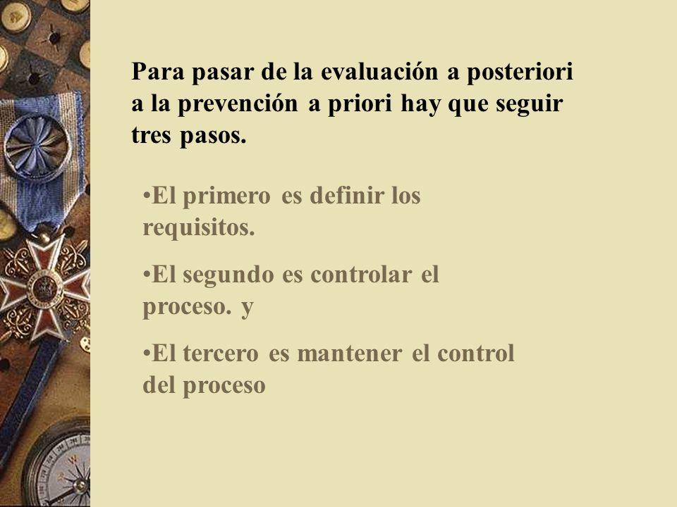 La manera tradicional conocida como evaluación a postertori consiste en producir un artículo, luego inspeccionarlo, separar los buenos de los malos co