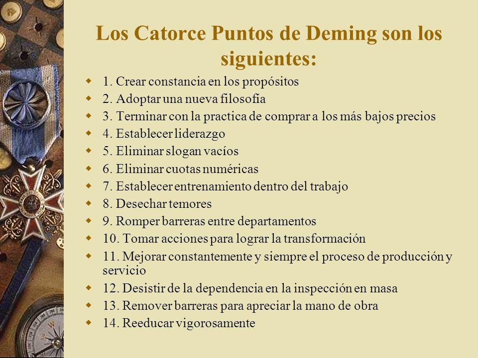 Los Catorce Puntos de Deming son los siguientes: 1.