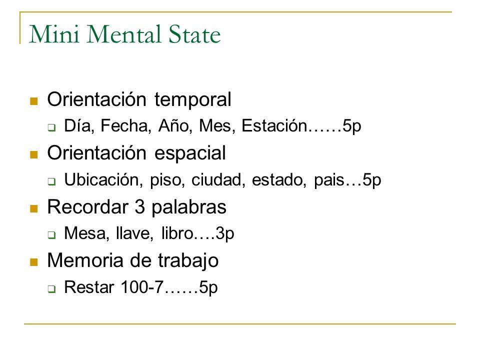 Mini Mental State Orientación temporal Día, Fecha, Año, Mes, Estación……5p Orientación espacial Ubicación, piso, ciudad, estado, pais…5p Recordar 3 pal