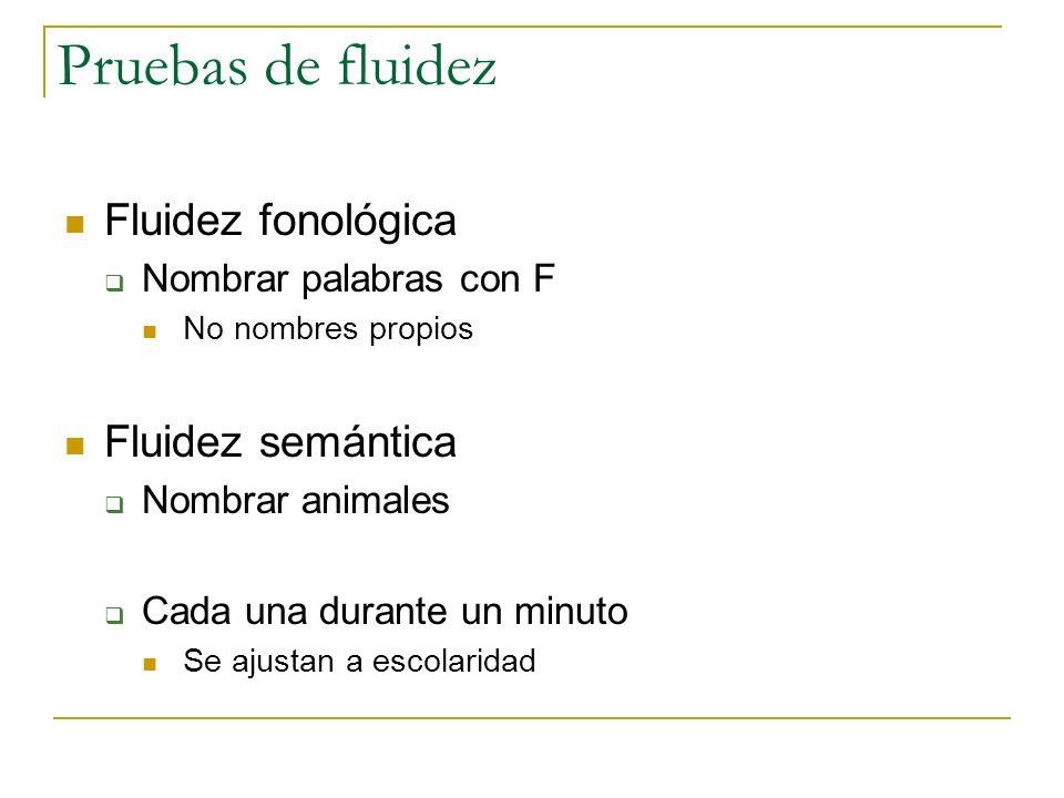 Pruebas de fluidez Fluidez fonológica Nombrar palabras con F No nombres propios Fluidez semántica Nombrar animales Cada una durante un minuto Se ajust