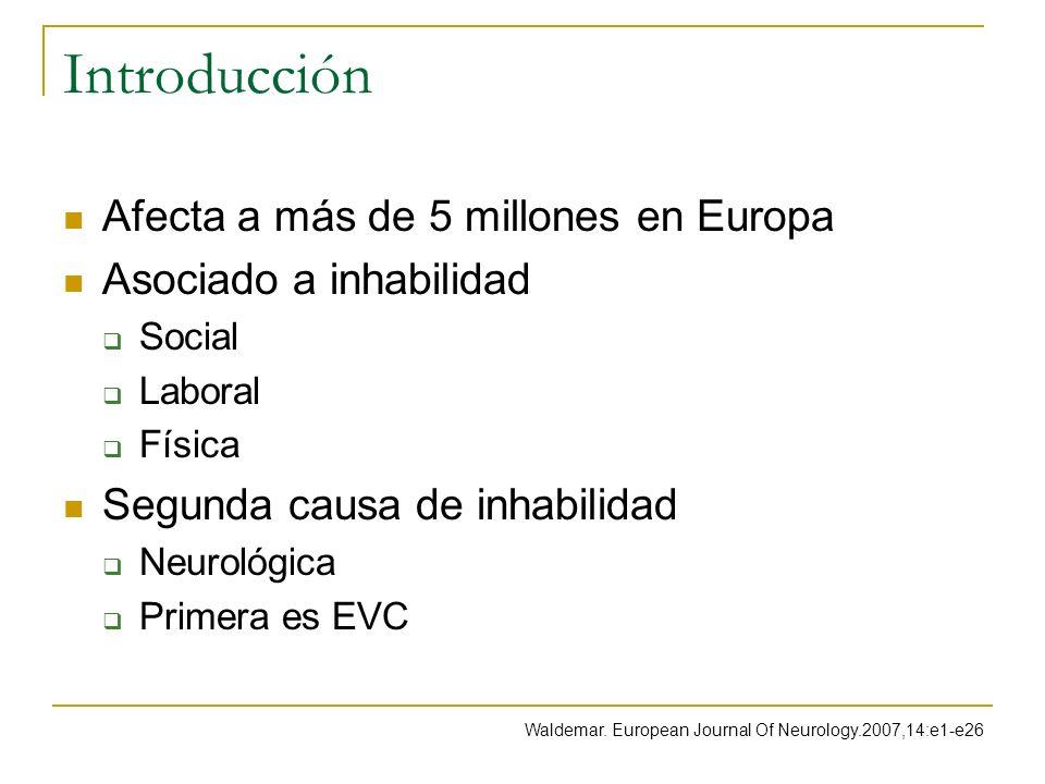 Introducción Afecta a más de 5 millones en Europa Asociado a inhabilidad Social Laboral Física Segunda causa de inhabilidad Neurológica Primera es EVC