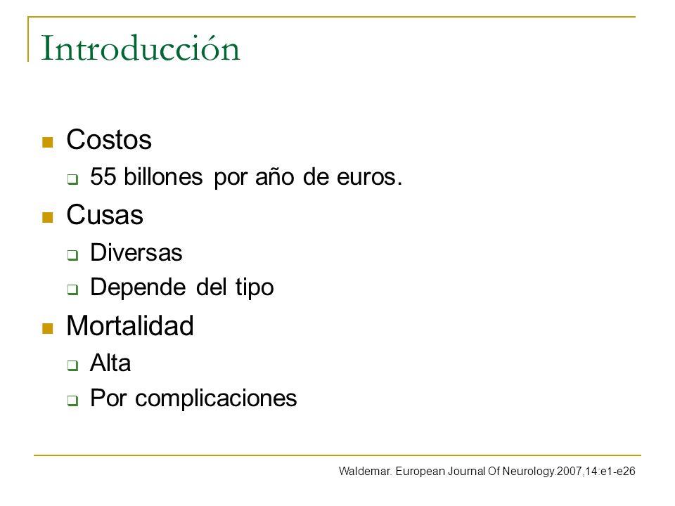 Introducción Costos 55 billones por año de euros. Cusas Diversas Depende del tipo Mortalidad Alta Por complicaciones Waldemar. European Journal Of Neu