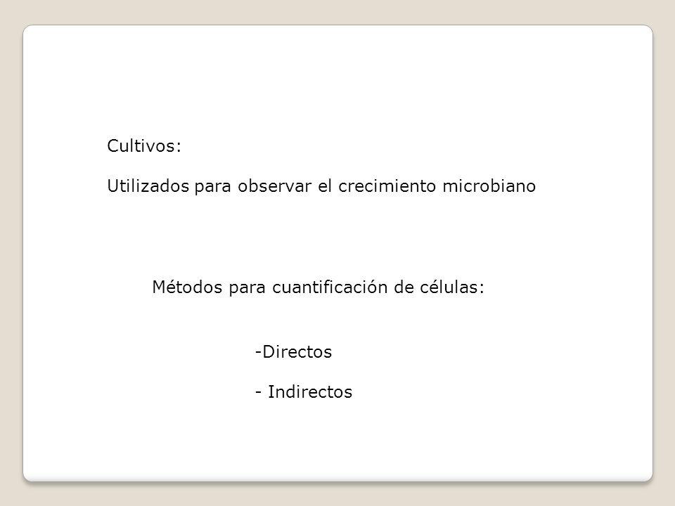 Cultivos: Utilizados para observar el crecimiento microbiano Métodos para cuantificación de células: -Directos - Indirectos