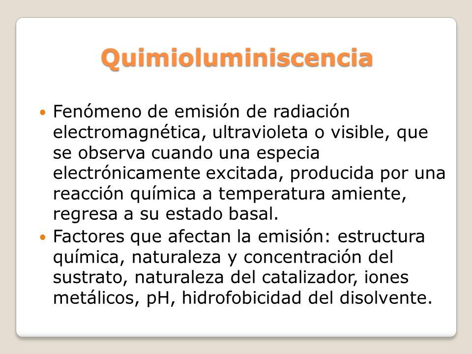 Quimioluminiscencia Fenómeno de emisión de radiación electromagnética, ultravioleta o visible, que se observa cuando una especia electrónicamente exci