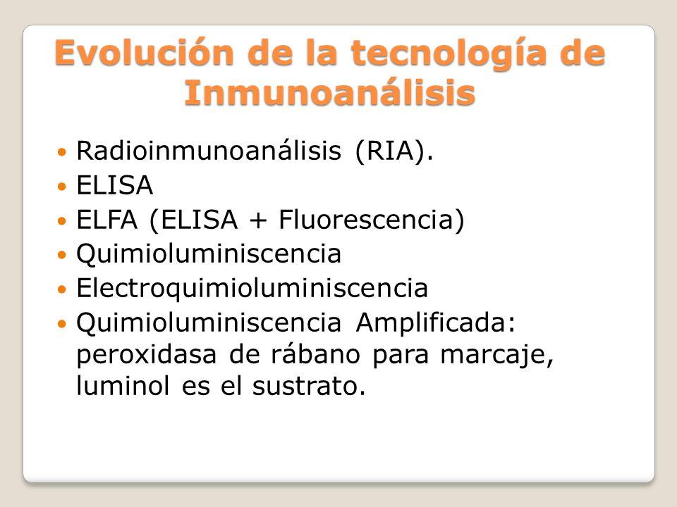 Evolución de la tecnología de Inmunoanálisis Radioinmunoanálisis (RIA). ELISA ELFA (ELISA + Fluorescencia) Quimioluminiscencia Electroquimioluminiscen