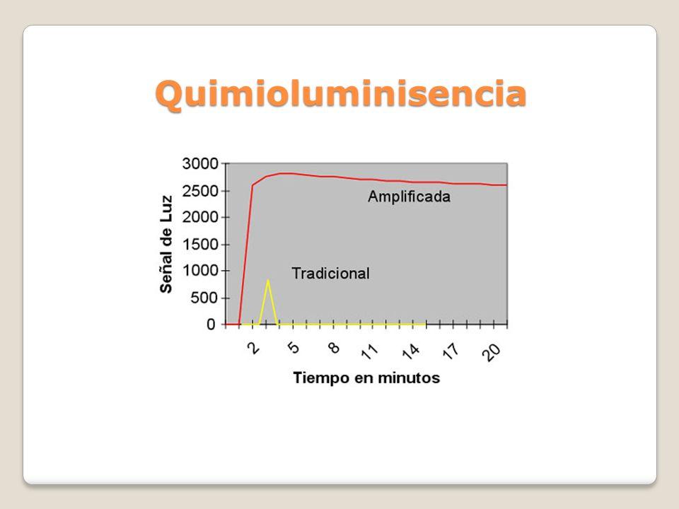 Quimioluminisencia