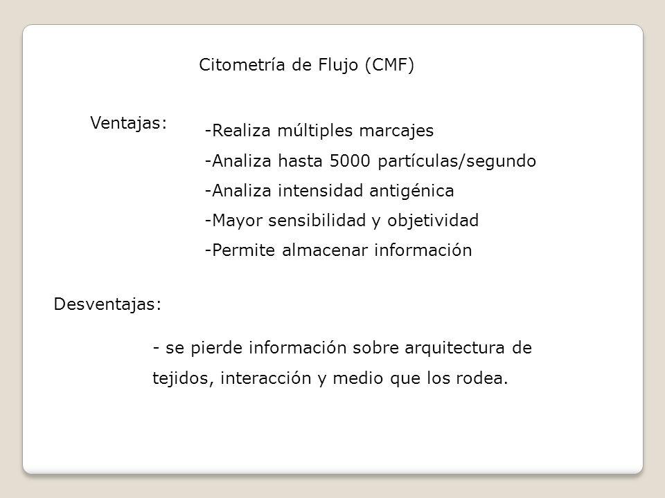 Ventajas: Citometría de Flujo (CMF) -Realiza múltiples marcajes -Analiza hasta 5000 partículas/segundo -Analiza intensidad antigénica -Mayor sensibili