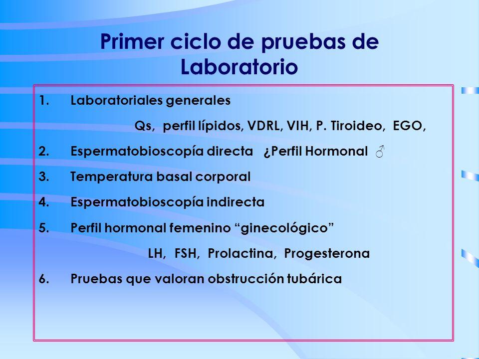 Primer ciclo de pruebas de Laboratorio 1.Laboratoriales generales Qs, perfil lípidos, VDRL, VIH, P. Tiroideo, EGO, 2.Espermatobioscopía directa ¿Perfi
