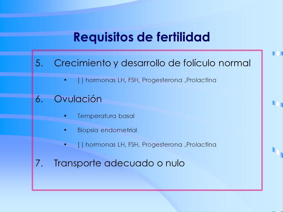 Requisitos de fertilidad 5.Crecimiento y desarrollo de folículo normal [ ] hormonas LH, FSH, Progesterona,Prolactina 6.Ovulación Temperatura basal Bio