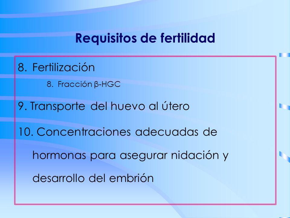 Requisitos de fertilidad 8.Fertilización 8.Fracción β-HGC 9. Transporte del huevo al útero 10. Concentraciones adecuadas de hormonas para asegurar nid