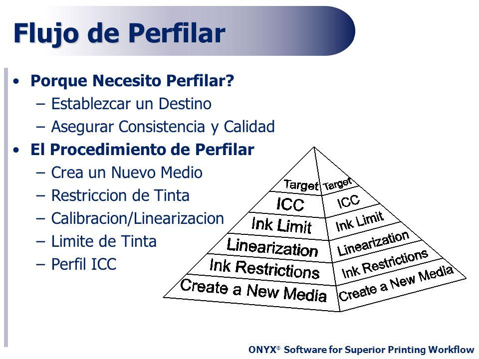ONYX ® Software for Superior Printing Workflow Flujo de Perfilar Porque Necesito Perfilar? –Establezcar un Destino –Asegurar Consistencia y Calidad El