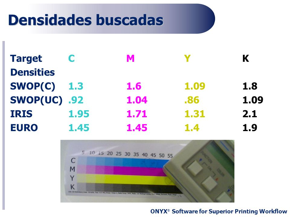 ONYX ® Software for Superior Printing Workflow Densidades buscadas TargetCMYK Densities SWOP(C)1.31.61.091.8 SWOP(UC).921.04.861.09 IRIS 1.951.711.312