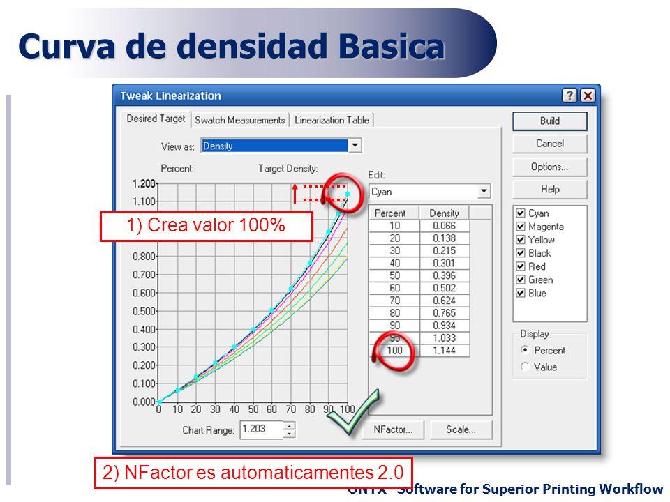 ONYX ® Software for Superior Printing Workflow Curva de densidad Basica 1) Crea valor 100% 2) NFactor es automaticamentes 2.0