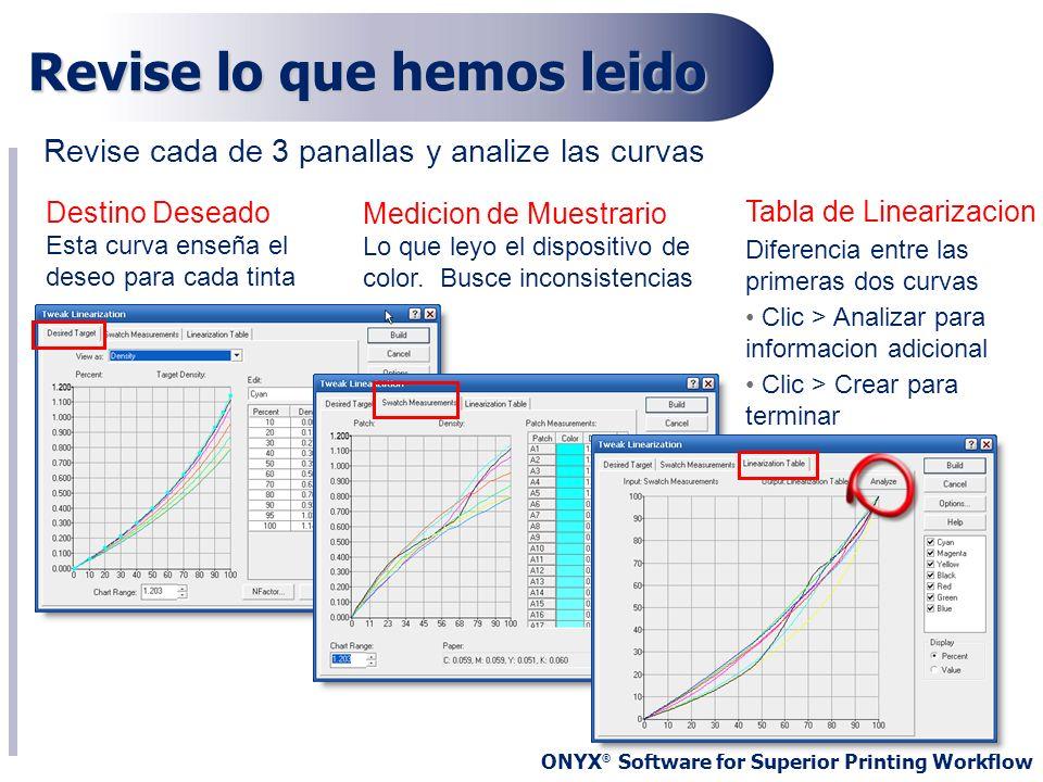 ONYX ® Software for Superior Printing Workflow Revise lo que hemos leido Destino Deseado Esta curva enseña el deseo para cada tinta Medicion de Muestr