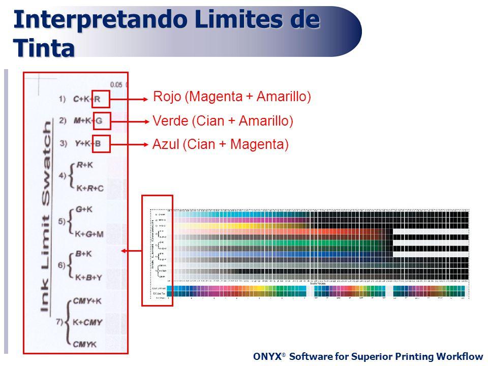 ONYX ® Software for Superior Printing Workflow Interpretando Limites de Tinta Rojo (Magenta + Amarillo) Verde (Cian + Amarillo) Azul (Cian + Magenta)